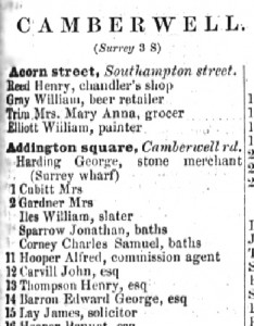 1865 Post Office directory listing for north side of square